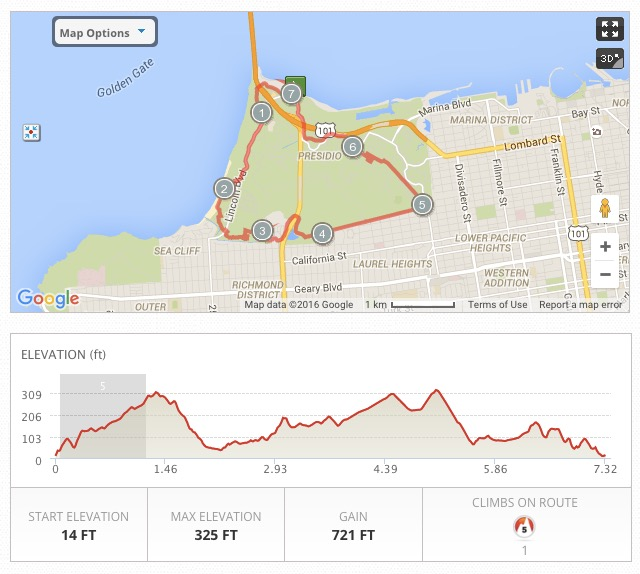 san francisco s best running routes mapped