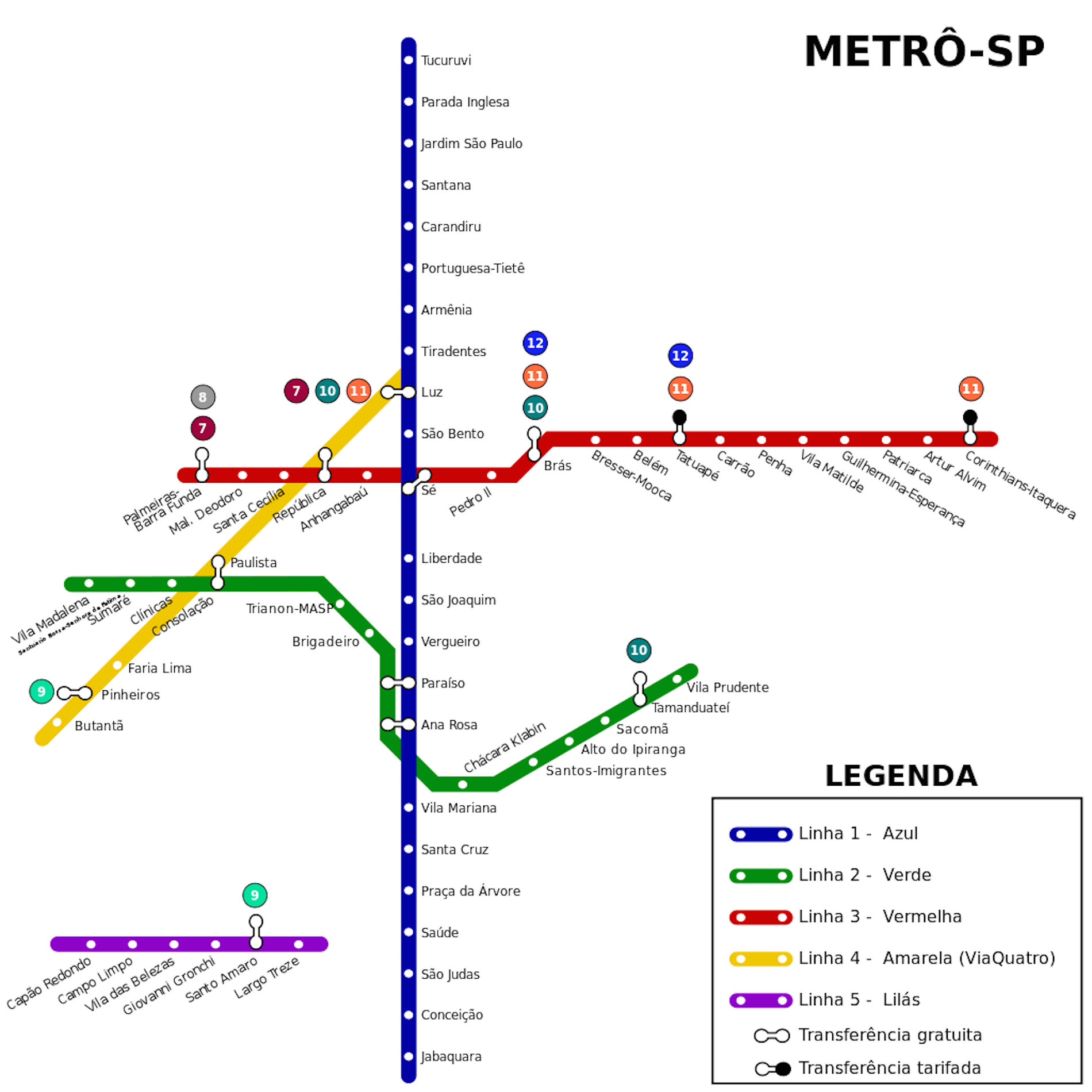 A Users Guide to The So Paulo Public Metro System