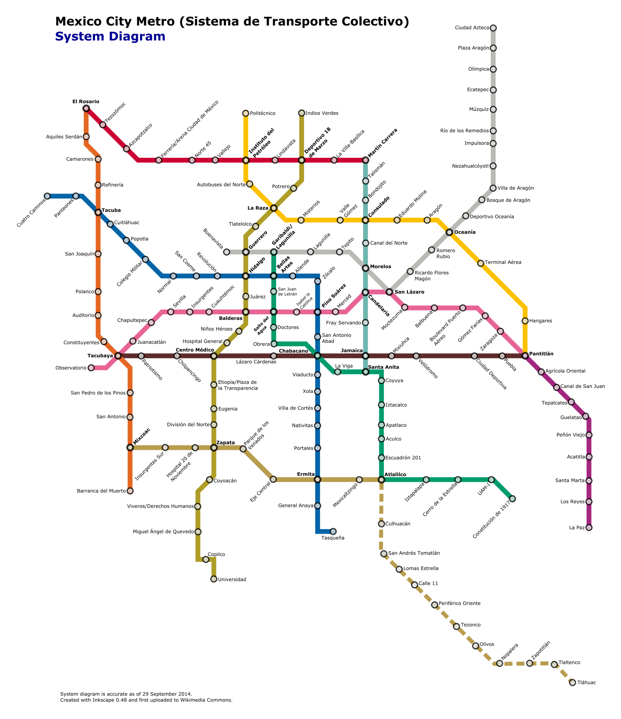 A User's Guide to the Mexico City Public Transport System