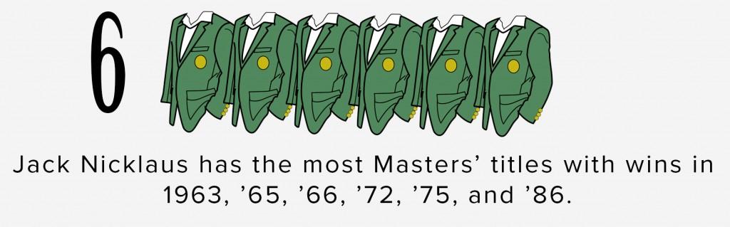 6 masters