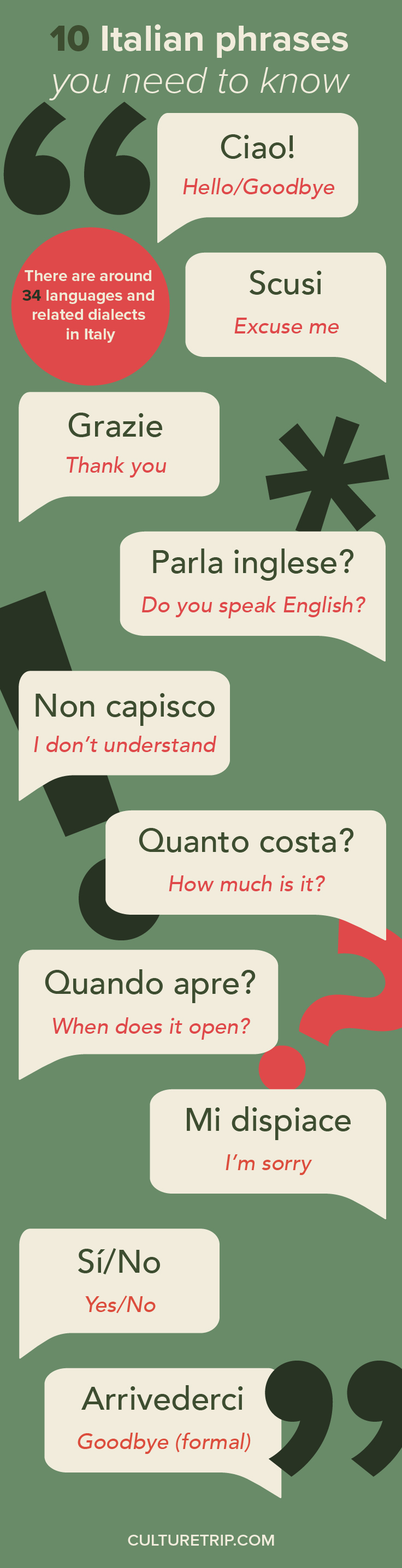 10 Useful Italian Words You Need To Know Before Traveling To Italy Infographic