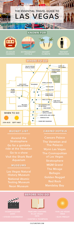 the essential travel guide to las vegas infographic rh theculturetrip com Vega GT Ads Flamed Vega Wagons