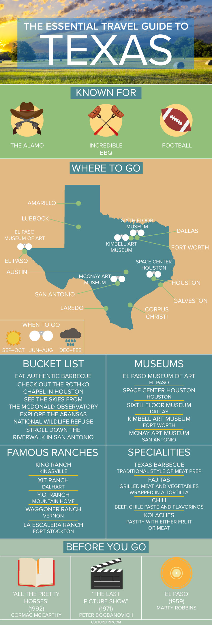 Texas Bucket List Map The Essential Travel Guide to Texas (Infographic)