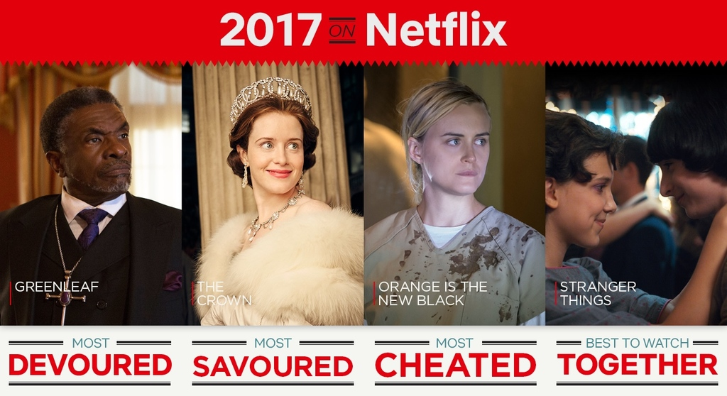 Netflix 2017onNetflix_v4(cheated)